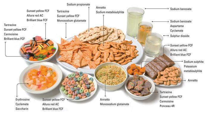 Хранителни добавки които да избягвате